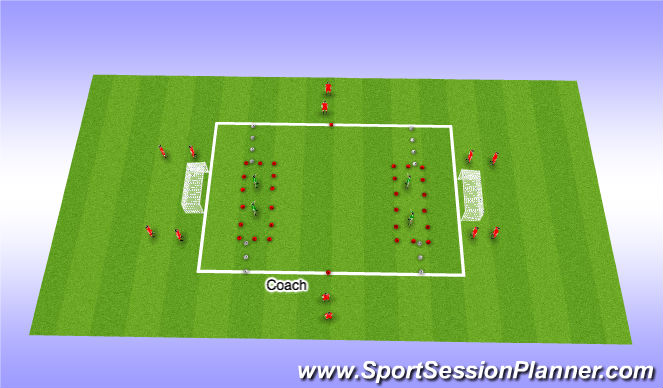 Football/Soccer Session Plan Drill (Colour): Defendin( Clearnces & Blocking Shots)