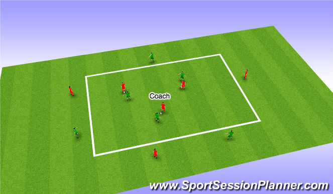 Football/Soccer Session Plan Drill (Colour): Defending When Pinned