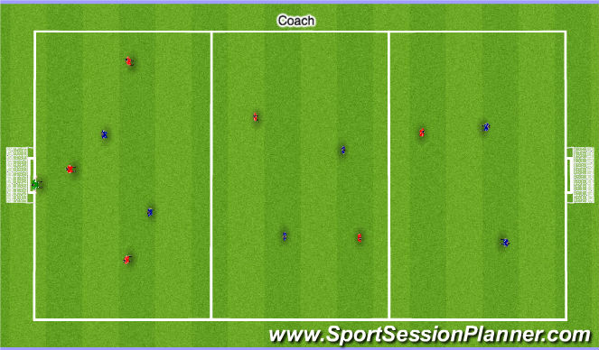Football/Soccer Session Plan Drill (Colour): Match (3 Zones)