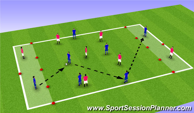 Football/Soccer Session Plan Drill (Colour): Target Game