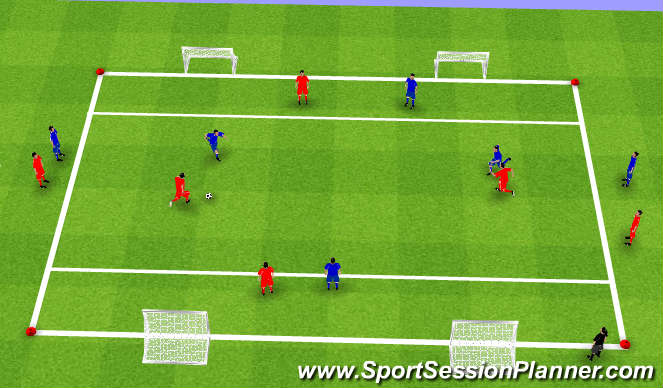 Football/Soccer Session Plan Drill (Colour): Possession with Boundary Players