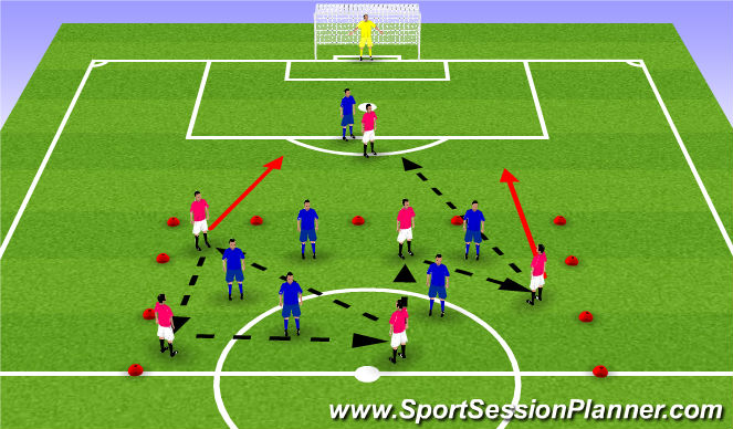 Football/Soccer Session Plan Drill (Colour): Midfield possession and breakout