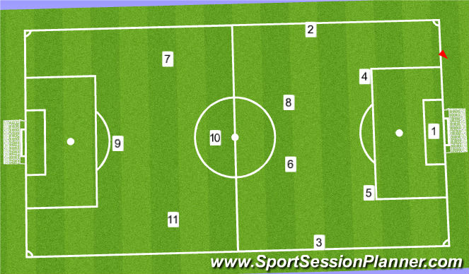 Football/Soccer Session Plan Drill (Colour): 11 v 11 Starting Positions