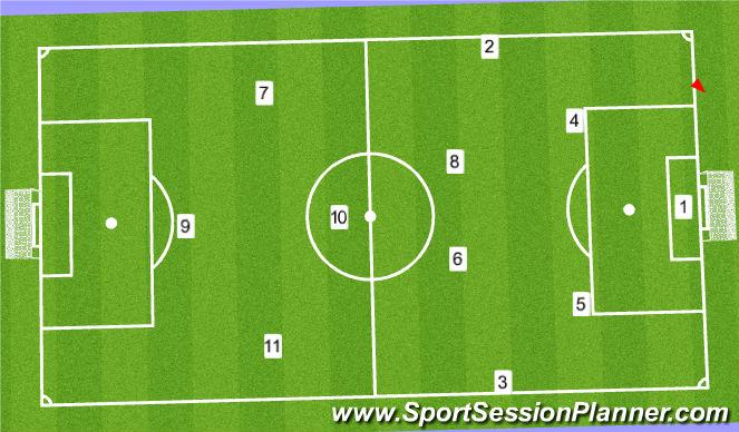 Football/Soccer Session Plan Drill (Colour): 11 v 11 Starting Positions