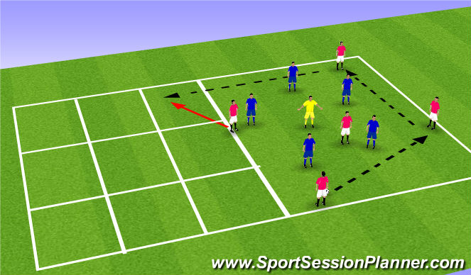 Football/Soccer Session Plan Drill (Colour): Create space