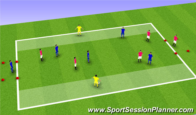 Football/Soccer Session Plan Drill (Colour): Target game with channels