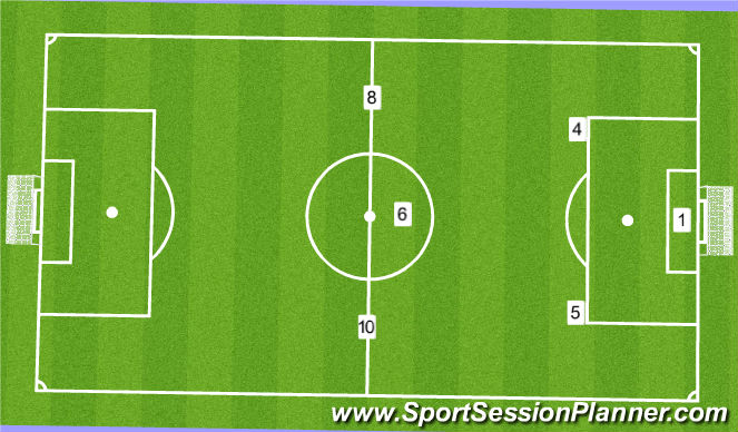 Football/Soccer Session Plan Drill (Colour): 6 V 6 Starting Positions
