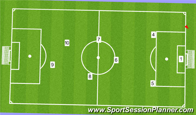 Football/Soccer Session Plan Drill (Colour): 8 V 8 Starting Positions