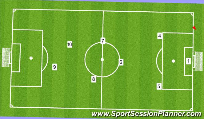 Football/Soccer Session Plan Drill (Colour): 8 V 8 Starting Positions