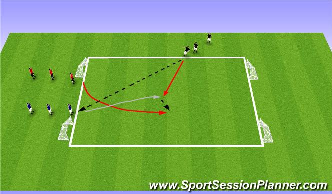 Football/Soccer Session Plan Drill (Colour): OVERLAP OPPOSED