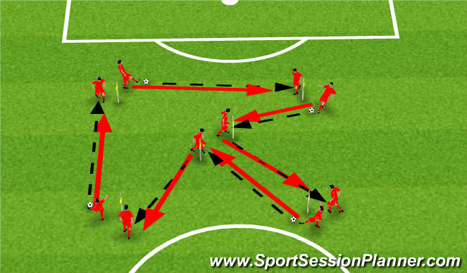 Football/Soccer Session Plan Drill (Colour): Tech 1