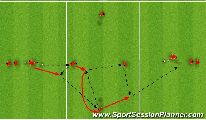 Football/Soccer Session Plan Drill (Colour): Tech 2
