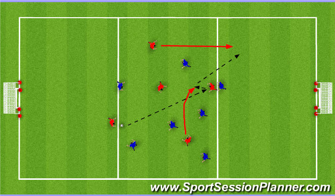 Football/Soccer Session Plan Drill (Colour): Whole/Part/Whole - SSG