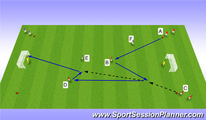 Football/Soccer Session Plan Drill (Colour): Shooting pattern