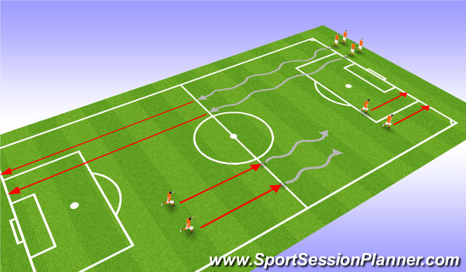 Football/Soccer Session Plan Drill (Colour): Endurance Dribble & Sprint