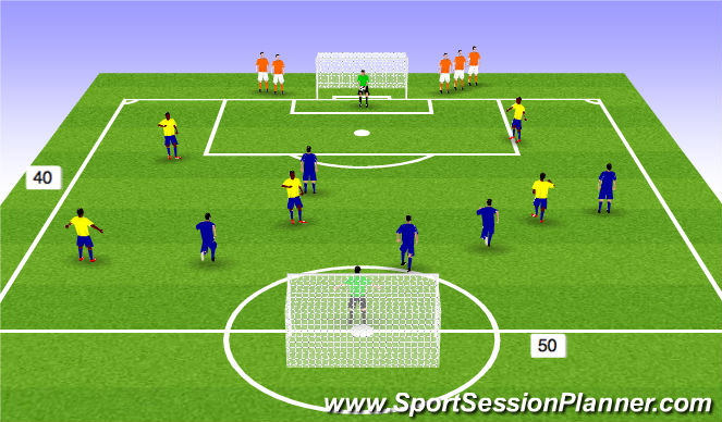 Football/Soccer Session Plan Drill (Colour): Expanded Sm Sided Game