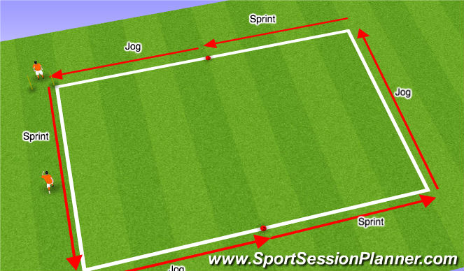 Football/Soccer Session Plan Drill (Colour): Fartliks