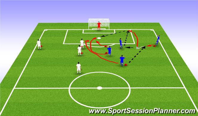 Football/Soccer Session Plan Drill (Colour): Pattern+cross+finish