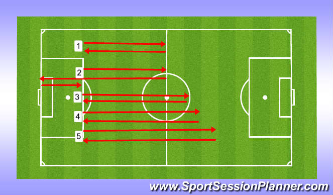 Football/Soccer Session Plan Drill (Colour): 15:15