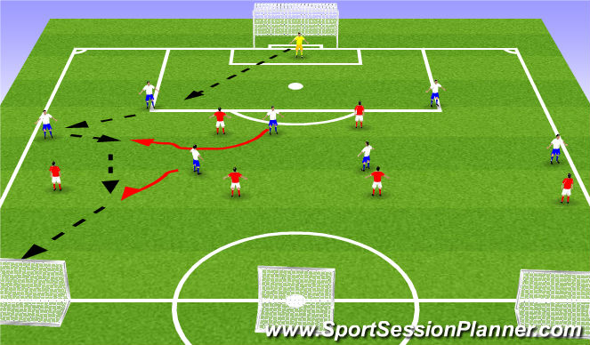 Football/Soccer Session Plan Drill (Colour): Extended SSG
