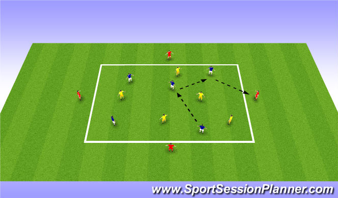 Football/Soccer Session Plan Drill (Colour): Keeping & Risking