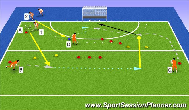 Hockey Session Plan Drill (Colour): verleggen