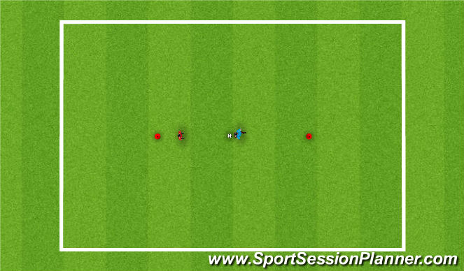 Football/Soccer Session Plan Drill (Colour): 1 vs 1