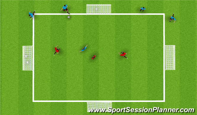 Football/Soccer Session Plan Drill (Colour): Passing under Pressure