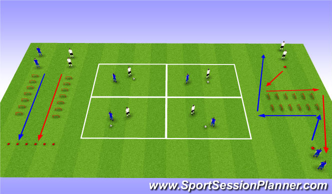 Football/Soccer Session Plan Drill (Colour): Technical / SAQ