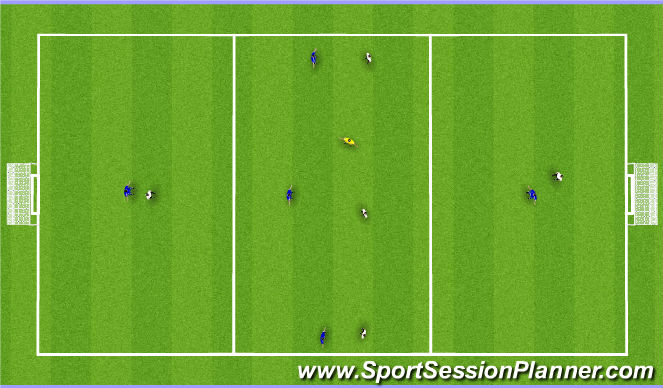 Football/Soccer Session Plan Drill (Colour): Tactical (Small Sided)
