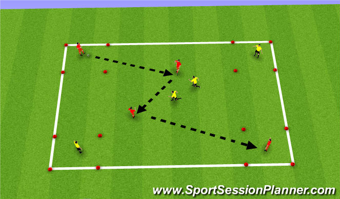 Football/Soccer Session Plan Drill (Colour): Tactical Opposed Targets