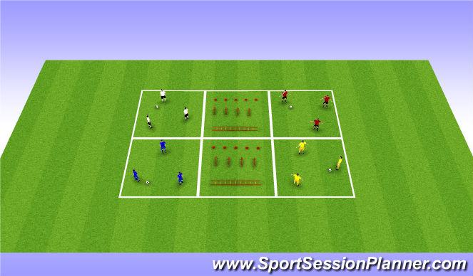 Football/Soccer Session Plan Drill (Colour): SAQ / Technical