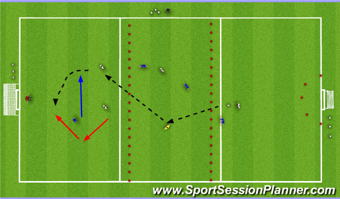 Football/Soccer Session Plan Drill (Colour): Tactical / Technical