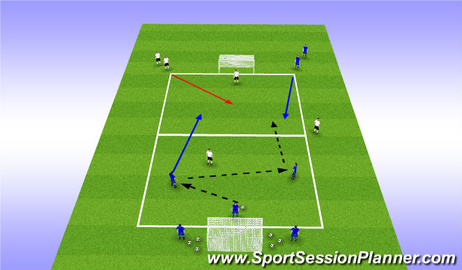 Football/Soccer Session Plan Drill (Colour): Tactical (Small Sided Version)