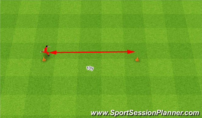Football/Soccer Session Plan Drill (Colour): Backpedal. Tyłem.
