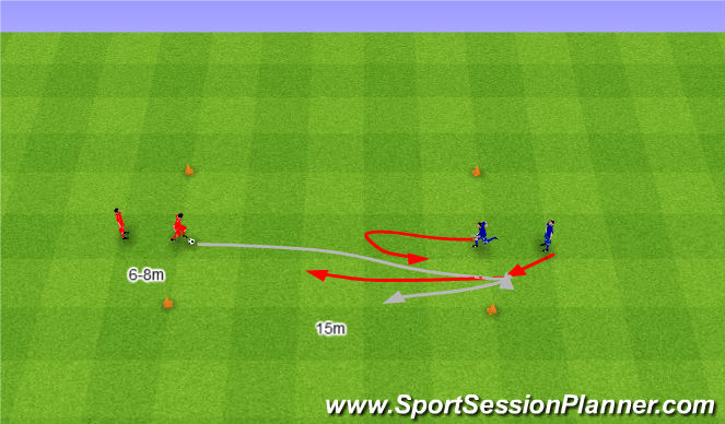 Football/Soccer Session Plan Drill (Colour): 1v1.
