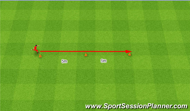 Football/Soccer Session Plan Drill (Colour): 3 Cone and sprint. 3 pachołki i sprint.