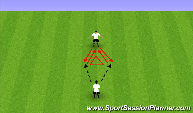 Football/Soccer Session Plan Drill (Colour): With Ball and Partner