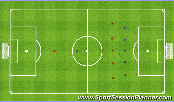 Football/Soccer Session Plan Drill (Colour): Defensive Line in relation to the ball. Linia Obrony względem piłki.