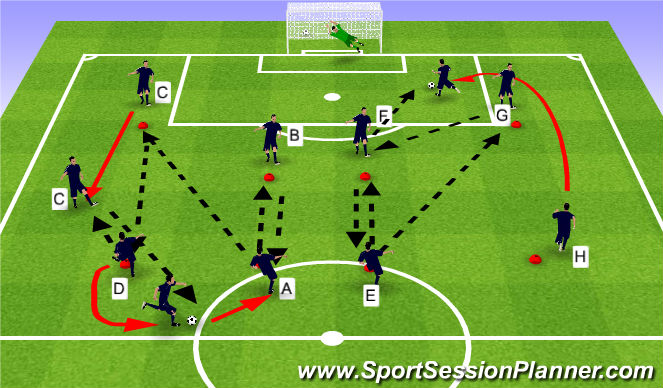 Football/Soccer Session Plan Drill (Colour): BUTTERFLY