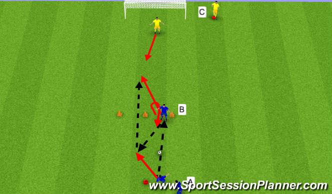 Football/Soccer Session Plan Drill (Colour): Stungusending.