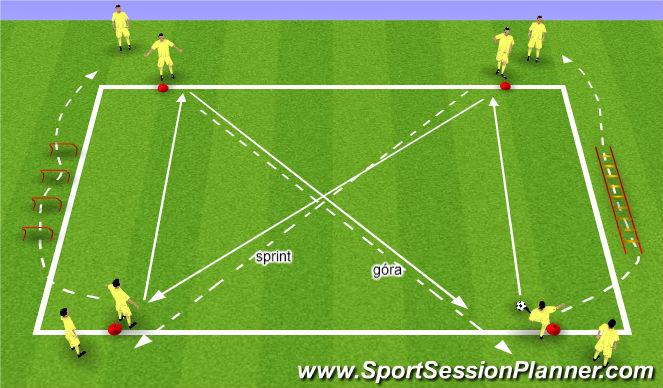 Football/Soccer Session Plan Drill (Colour): Rozgrzewka koordynacyjno-techniczna