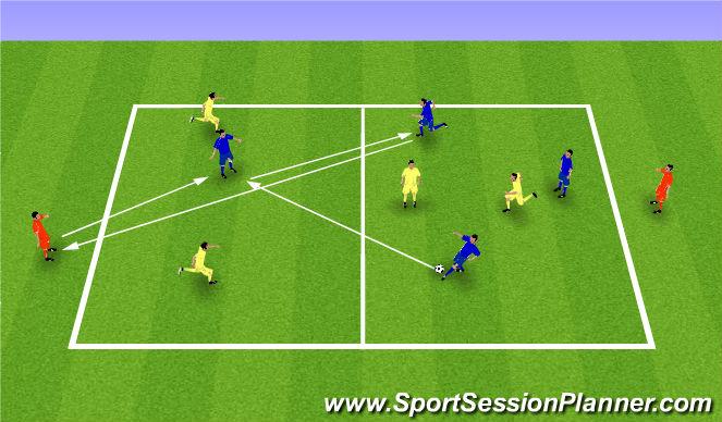 Football/Soccer Session Plan Drill (Colour): Gra - podanie przez strefę