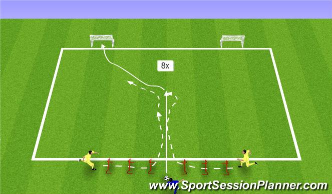 Football/Soccer Session Plan Drill (Colour): Szybkość w pojedunku 1x1