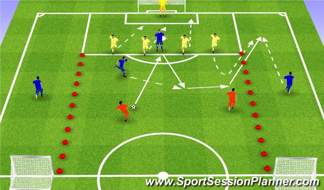 Football/Soccer Session Plan Drill (Colour): Atak pozycyjny, przejście z obrony do ataku