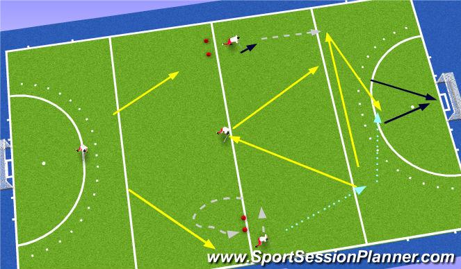 Hockey Session Plan Drill (Colour): Pantalla 1