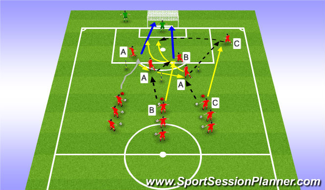 Football/Soccer Session Plan Drill (Colour): 3 Line Shooting Combination Practice
