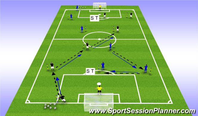 Football/Soccer Session Plan Drill (Colour): Phase 1- Basic passing and recieving