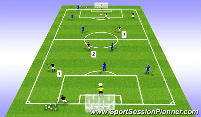 Football/Soccer Session Plan Drill (Colour): Phase 2 - techinal points of passsing and recieving