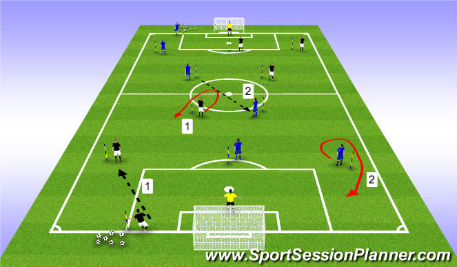 Football/Soccer Session Plan Drill (Colour): Phase 3 - introduce movement  & triggers